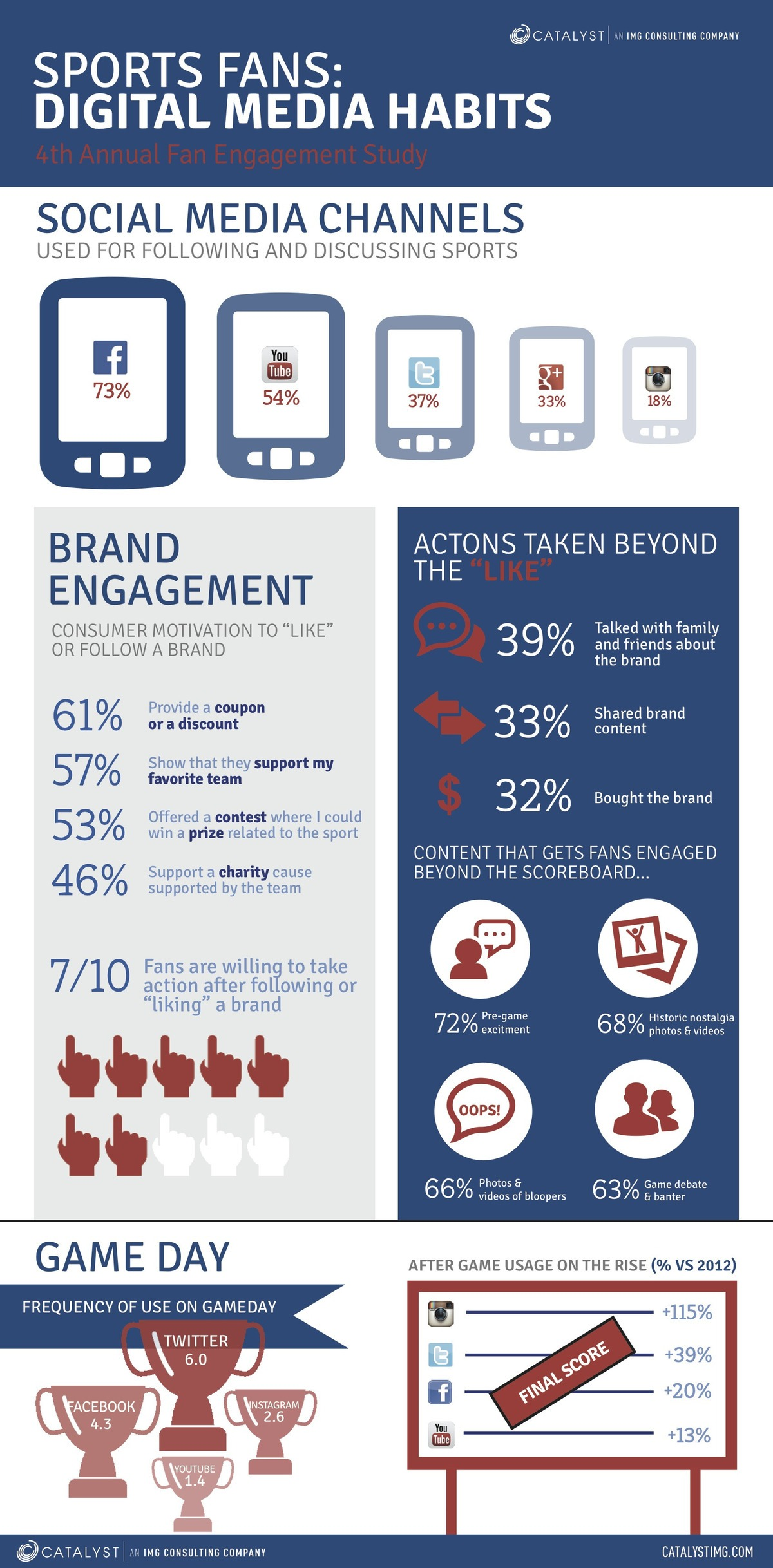 Fan-Engagement-_Infograph_FinalVersion